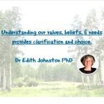 Values, Beliefs, Needs